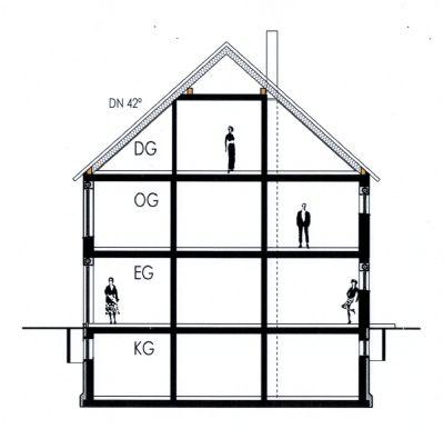 hier entsteht ihr neues zuhause moderne dhh ruhig sonnig sch ner garten doppelhaush lfte. Black Bedroom Furniture Sets. Home Design Ideas