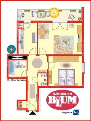 Ludwigshafen Wohnungen, Ludwigshafen Wohnung kaufen