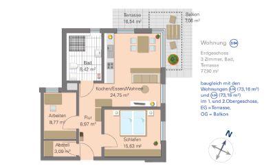 Treuchtlingen Wohnungen, Treuchtlingen Wohnung mieten