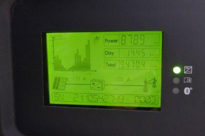 Steuerung der Photovoltaikanlage