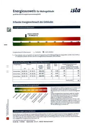 Energieausweis Och