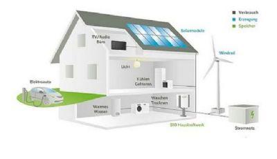 Solarkraftwerk