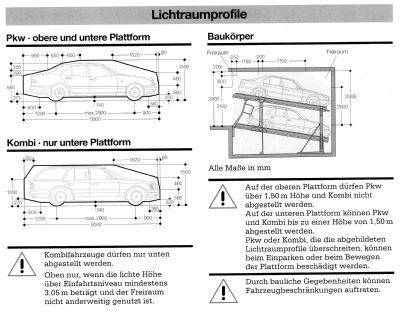 Schwabach Garage, Schwabach Stellplatz
